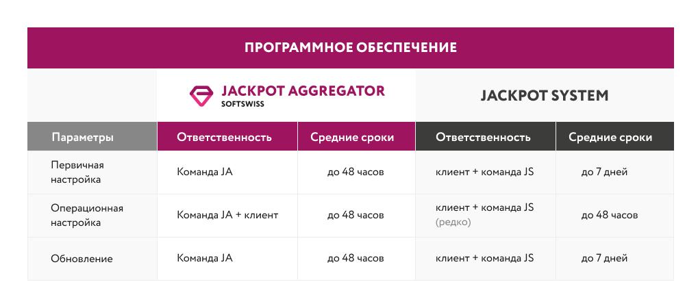 Jackpot-Aggregator-Software