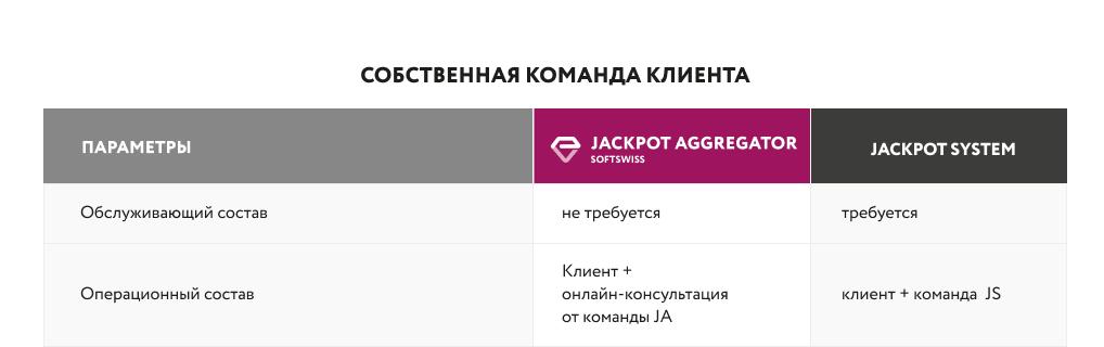 Jackpot-Aggregator-Team